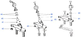 Peerless Kitchen Faucet Manual by Peerless Kitchen Faucet Parts Diagram Admirable Stain Tap