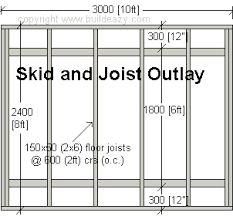 12x12 Storage Shed Plans Free by Best Sekally