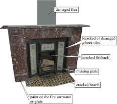 bricks brass restoring a fireplace
