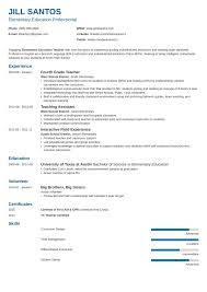 Teacher Assistant Resume Sample Monster Com Teacherassi Esl Teacher Resume Samples Velvet Jobs Proposal Sample Esl Writing Guide Resumevikingcom 016 Template Ideas Free Templates Page Format Teaching Curriculum Vitae Examples And 20 Cover Letter Marketing Letter For Creative How To Create An Resource Resume Special Education Objective Teachers Beautiful Image School
