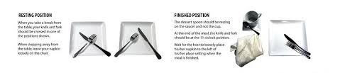 Proper Table Manner Dictate The Correct Resting And Finished Position For A Fork Knife
