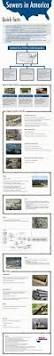 Decolav Sink Drain Stuck by The 25 Best Plumbing Drains Ideas On Pinterest Plumbing