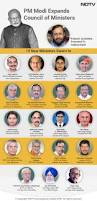Clinton Cabinet Member Federico Crossword by New Cabinet Of Narendra Modi Bar Cabinet