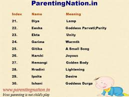 Largest Database Of Beautiful Hindu Baby Girl Names With Accurate