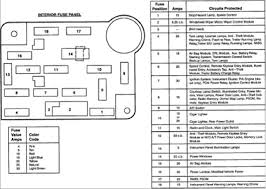 100 1977 Ford Truck Parts F150 Fuse Box Wiring Diagram
