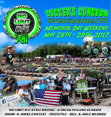 No Limit RC Pullers Tractor Pulling Wikipedia Rc Adventures Trail Trucks Pulling Weight The Judge Sled Pull Pulls At Bowling Green Truck Related News Rtr Outlaw Open 2wd Hobby 2018 Shermanreilly Bwt1545rct Line Custom One Source Popeye 811 Truck Pics Event Coverage Central Illinois Pullers Big Squid Pull Friday Morning Remote Controlled All Amazoncom Traxxas 770764 Xmaxx Brushless Electric Monster Axial Scx10 Cversion Part Two And Rcdieselpullingtruck Car