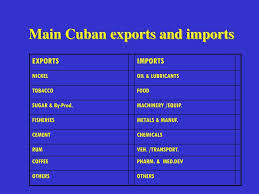 Main Cuban Exports And Imports