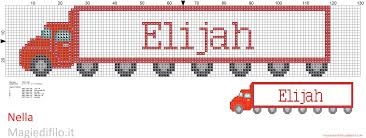 Name Elijah With Truck Cross Stitch Pattern | X-Stitch: Baby N ... Cool Truck Names Pictures 15 Food Trucks With Names As Good The Food They Serve Dump Red Isolated Removed Stock Photo 8278501 Truck Business Archdsgn New Small Nissan 7th And Pattison Parts Wayside Event Horse Part 4 Monster Edition Eventing Nation Green The Images Collection Of Favorite Jacksonville S Street Vehicles For Kids Cars And Garbage Planes Trains Trucks Heavy Equipment Guns What Ever Image Result Eddie Stobbart Lvo