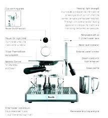 Coffee Maker Parts Pot Makers S Keurig Diagram