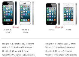 iPhone 5 Unveiled