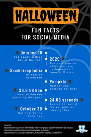 Top Halloween Candy 2013 by Grande Monster Trivia Folklore Halloween Trivia Facts To Rummy No
