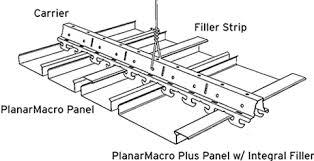 planarmacro
