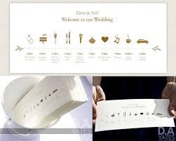 Uploaded Wedding Run Sheet