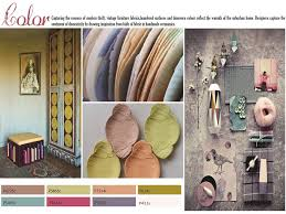 This Is A Prediction For Home Decor 2018 Based On The Trend Pattern Observed From 2012