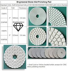 Engineered Stone Polishing Pads Made By RM Tech Korea StoneTools Provides The Highest Quality World Top Selling More Than 500 Sets Monthly