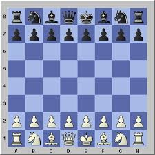 Basic Chess Board Layout