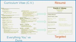 15 Fantastic Vacation | Realty Executives Mi : Invoice And Resume ... Free Cv Elegant Versus Resume Awesome Nanny Rumes The Difference Between A And Curriculum Vitae Vs Best Of Cvme And Biodata Ppt Bio Examples Creative Jobs New Sample Pour Stage Title Length Min 2 Pages 1 Or Cv Resume Difference Ramacicerosco Vs 4121024 Infographics Mecentriccom Supervisor In A Restaurant Cv The Exactly Which To Use Zipjob Template Salumguilherme What Is Inspirational