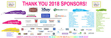 5K Rainbow Run & Family Fun Day | Abby's Angels Foundation Color Run Coupon Code 2018 New Jersey Stainless Steel Coupon For Color In Motion Chicago Tazorac 05 Colour Australia Active Deals Retail Roundup Victorinox Swiss Army Run Code Sydneyrunfree Download Printable Ecommerce Promotion Strategies How To Use Discounts And The Cricket Wireless Perks Wfps Manitoba Runners Association Port Elizabeth South Africa