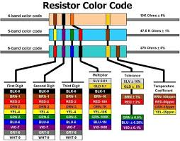 These Are Industry Standard Colour Codes And Have Same Values Everywhere