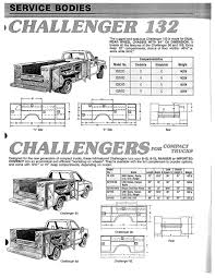 Stahl Utility Bed by History Of Service And Utility Bodies For Trucks