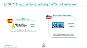 bureau veritas investor relations bureau veritas sa adr 2017 q4 results earnings call slides