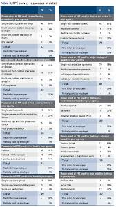 Front Desk Receptionist Salary Nj by 2014 Jems Salary U0026 Workplace Survey Journal Of Emergency Medical