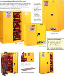 Justrite Flammable Cabinet 45 Gallon by Justrite 2008 Page 9