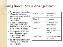 8 Dining Room Size Arrangement Determined By Number Of People Using The Space Furniture Needed And For Circulation 2 Feet Table Length Should