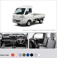 High Roof Daihatsu Hijet Truck 2014 3d Model By Humster3dcom Youtube Japanese Used Mini Trucks Kei Van Toyota S38 Indonesia Kei Cars Pinterest 2009 Aug White For Sale Vehicle No Za63220 Ru Exporter For Trading Cars Daihatsu Hijet Truck Vin S201p00907 2013 Sale 3796 Myanmar No1 Website 360 View Of Hum3d Store Dec Za62477 Hd Car Images Wallpapers 41968 S35