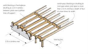 Floor Joist Span Table Deck by Issue 98 Preventing Disease Branz Build
