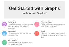 Neo4j Graph Database Sandbox