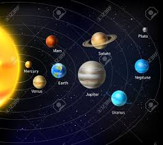 Solar System Background With Sun And Planets Orbit Vector