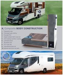 Gmc Motorhome Royale Floor Plans by Book Of Rv Motorhomes For Sale Australia In Uk By Mia Agssam Com