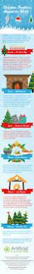 65 Douglas Fir Artificial Christmas Tree by 25 Best Ideas About Artificial Tree On Pinterest Douglas Fir