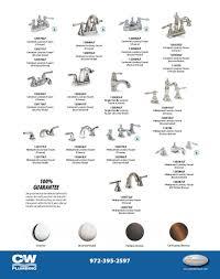 Zurn Automatic Faucet Manual by Kohler Lav Faucet Cartridge