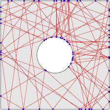 Feedback Loop Diagram Biology