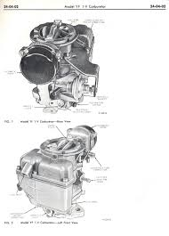 Ford Truck Carburetor Diagram - Online Schematic Diagram • 1979 Ford Trucks Parking Light Wiring Data Wiring 1992 L8000 Diagram All American Classic Cars 1982 Bronco Xlt Lariat 4x4 2door F150 Pickup 50 Truck Sales Brochure 1984 L9000 Truck Diagrams Electrical Drawing Schematics Introduction To Directory Index Trucks1982 Show Em Current 8086post Pic Page 53 Rowbackthursday Check Out This 7000 Sweeper View More 4k Wallpapers Design Sales Folder Courier Econoline Club Wagon
