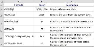 Javascript Math Ceil Decimal Places by Excel Functions And Text Functions