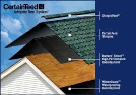 A Quality Underlayment Is An Integral Part Of Roofing System Like CertainTeeds Integrity Roof
