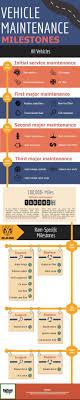 425 Best Best Infographics Images On Pinterest   Infographics ...