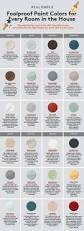 Primitive Kitchen Paint Ideas by Best 25 Country Paint Colors Ideas On Pinterest Rustic