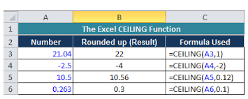 Ceiling Function Excel 2007 by Math And Trigonometry Functions Excel Do Easy