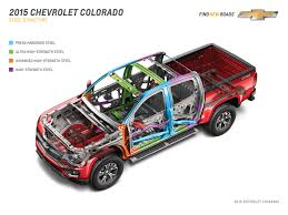 2015 Chevrolet Colorado Goes On A Diet With Many Steels [Explained ... Ab Big Rig Weekend 2007 Protrucker Magazine Canadas Trucking Best Free Clipart Red Fire Department Truck Engine Royalty Vector Kidirace Rc Remote Control Durable Easy To 2016 Nissan Titan Xd Test Review Car And Driver Supchargers In The Desert Lt4 Trophy At Danzio Performance Who Makes The Best Diesel Truck Page 28 Arboristsitecom Pickup Trucks To Buy In 2018 Carbuyer 2012 Of Year Ford F150 Motor Trend 9 Fantastic Toy Trucks For Junior Firefighters Flaming Fun Gm 53 Liter V8 Ecotec3 L83 Info Power Specs Wiki 1957 Chevy Quiksilver Genho Best Barra Turbo Sound Compilation Youtube