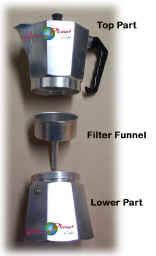 Stove Top Espresso Maker Instructions Manual