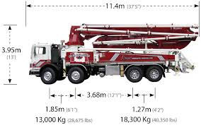 43 Meter 5-Section RZ Boom Concrete Pump | Alliance Concrete Pumps 4x2 New Concrete Mixer Truck 3m Concrete Mixer Truck Amallink 32 Meter 5 Section Zz Boom Pump Alliance Pumps Need Vehicle Dimeions For Site Access In Devon 41 Roll Fold 8 Cubic Meters Suppliers And How Long Can A Readymix Wait Producer Fleets 33 Rlfold Vehicle Dimeions Halifax Ready Mix Spot On Budget Bin Hire Bins Trucks