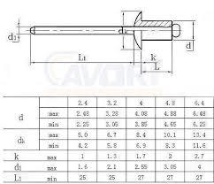 rivet diameter chart common nails for rivets ratelco