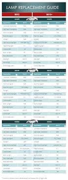 bulb sizes l replacement guide 9th generation honda civic forum