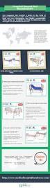 Cold War Kids Hospital Beds by The 25 Best Hospital Bed Ideas On Pinterest Hospital Room