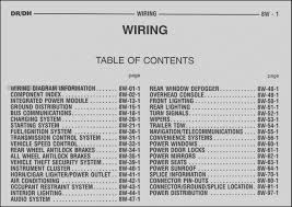 1986 Dodge Truck Wiring Diagram Car Tuning - WIRE Center • 1985 Dodge Ram Cummins D001 Development Truck 1950 85 Ramcharger Wiring Diagram Diy Diagrams Royal Se 4x4 Suv 59l V8 Power 1 Owner My Good Ol Dodge 86 Circuit And Hub 1981 D150 Youtube 2003 4 Pin Trailer Library Residential Electrical Symbols Resto Cumminspowered W350 Crew Cab 78 Block Schematic Wire Center