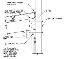 How To Build Pole Barn Construction by Pole Barn Hardware Pole Barn Nails Application Details